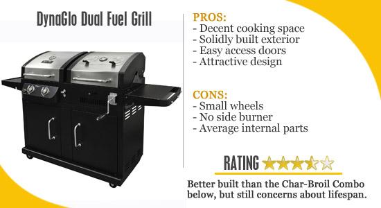 dynaglo dual fuel grill